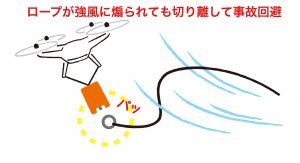 強風時の安全対策